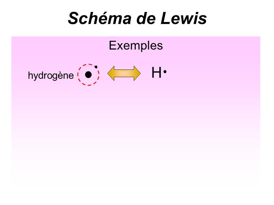 Schéma de Lewis Exemples Exemples hydrogène H