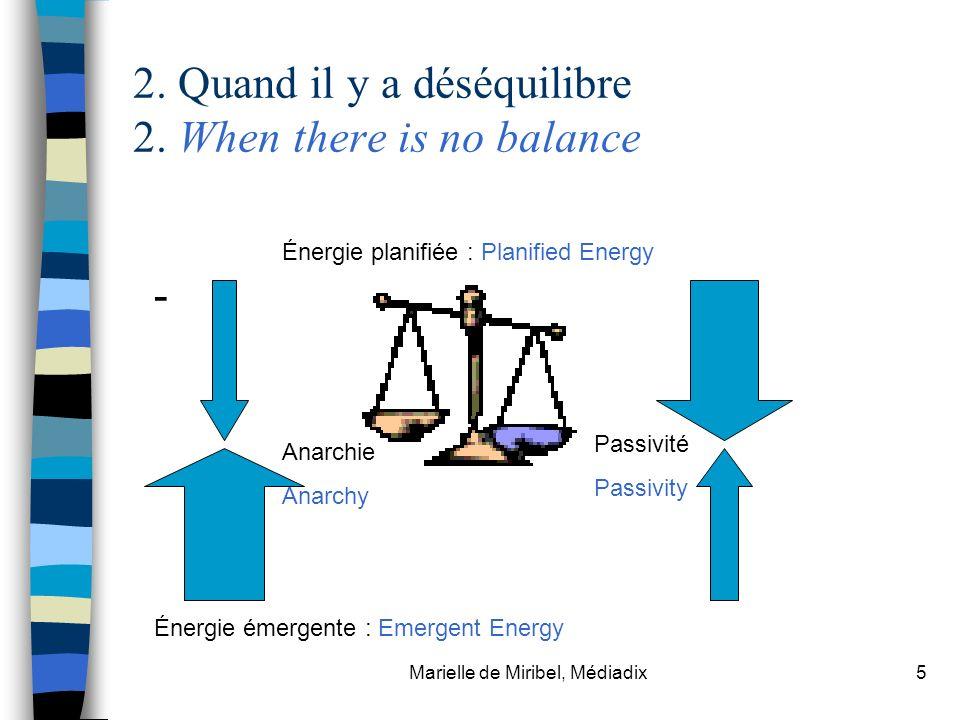 2. Quand il y a déséquilibre 2. When there is no balance