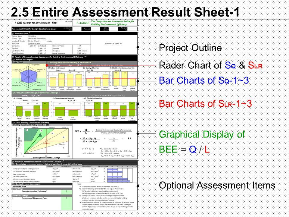 2.5 Entire Assessment Result Sheet-1