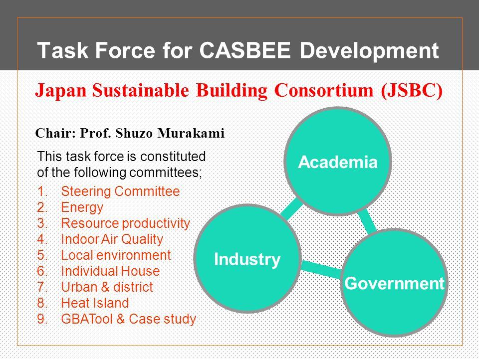 Task Force for CASBEE Development