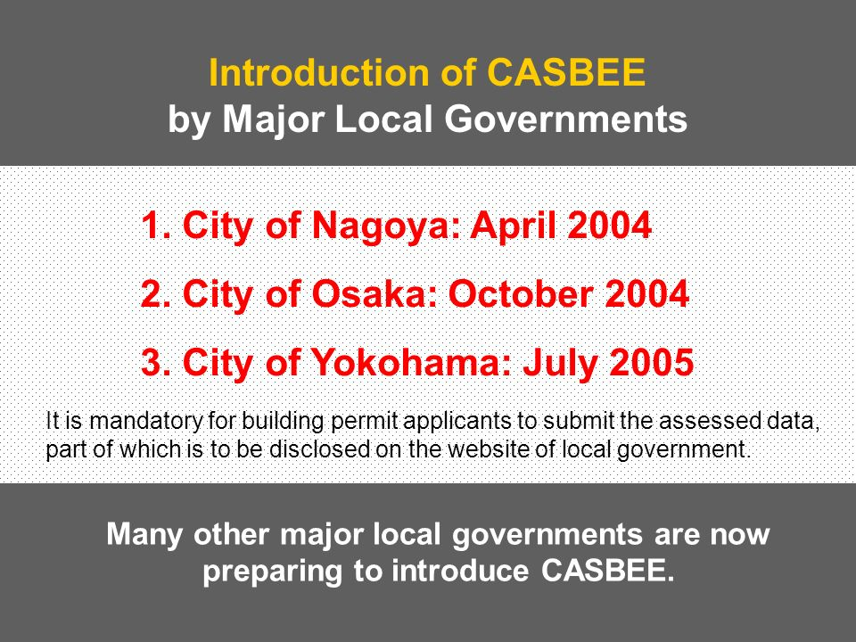 Introduction of CASBEE by Major Local Governments