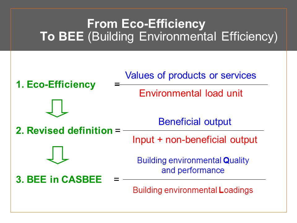 From Eco-Efficiency To BEE (Building Environmental Efficiency)