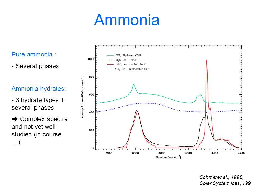 Ammonia Pure ammonia : - Several phases Ammonia hydrates: