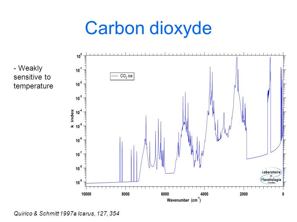 Carbon dioxyde - Weakly sensitive to temperature
