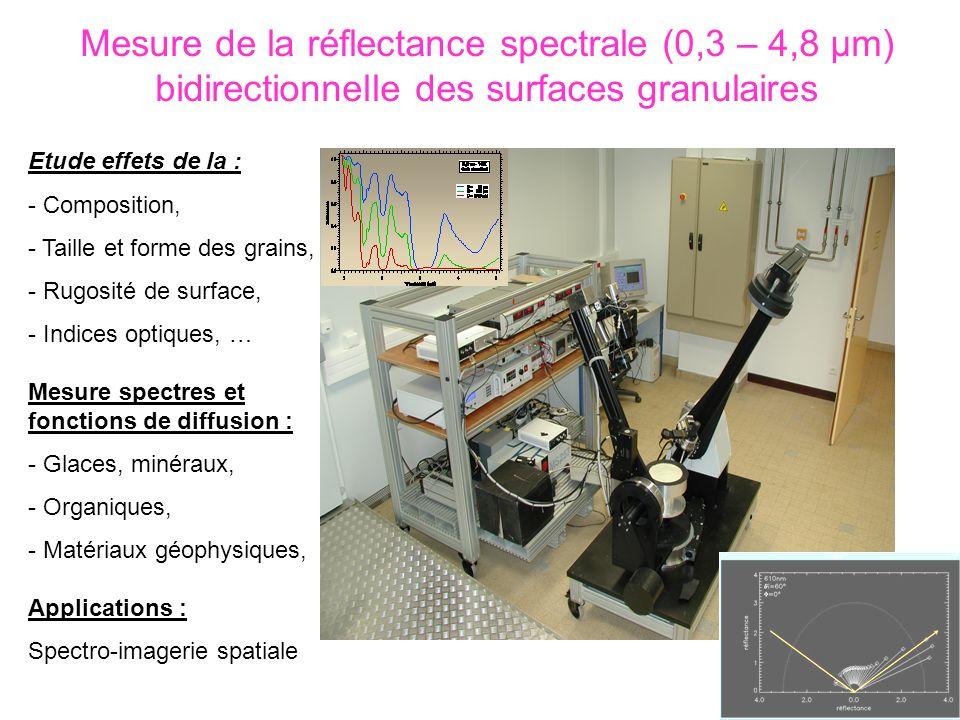 Mesure de la réflectance spectrale (0,3 – 4,8 µm) bidirectionnelle des surfaces granulaires