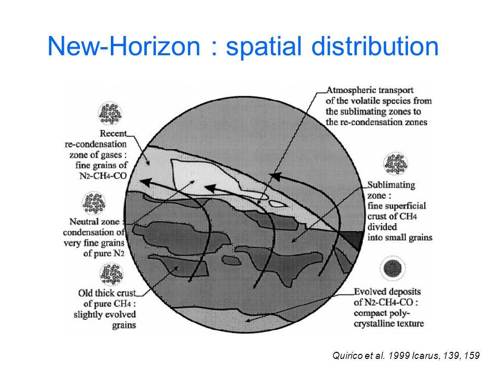 New-Horizon : spatial distribution