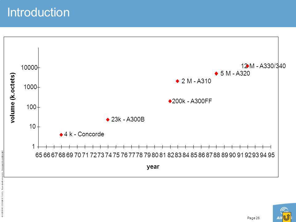 Introduction 67. 10000. 12 M - A330/340. 68. 4. 5 M - A320. 69. 2 M - A310. 1000. 70. volume (k.octets)
