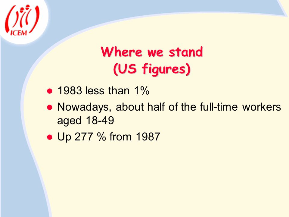 Where we stand (US figures) 1983 less than 1%