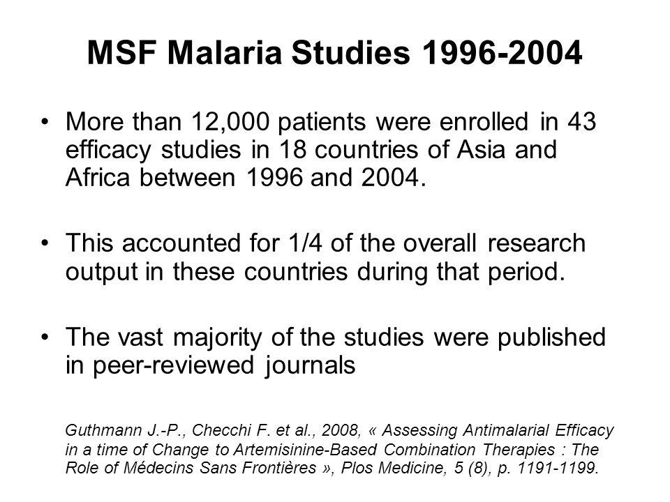 MSF Malaria Studies 1996-2004
