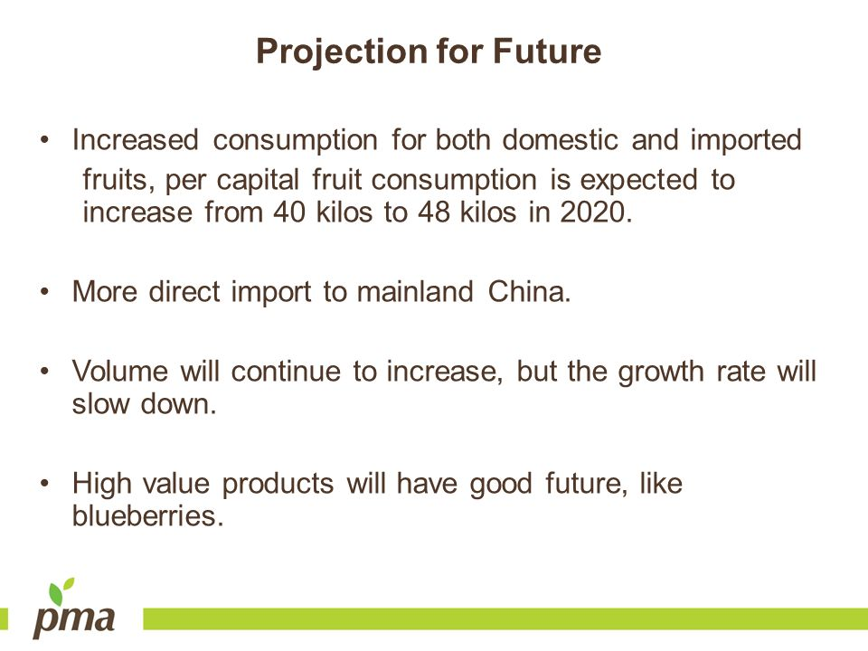 Projection for Future Increased consumption for both domestic and imported.