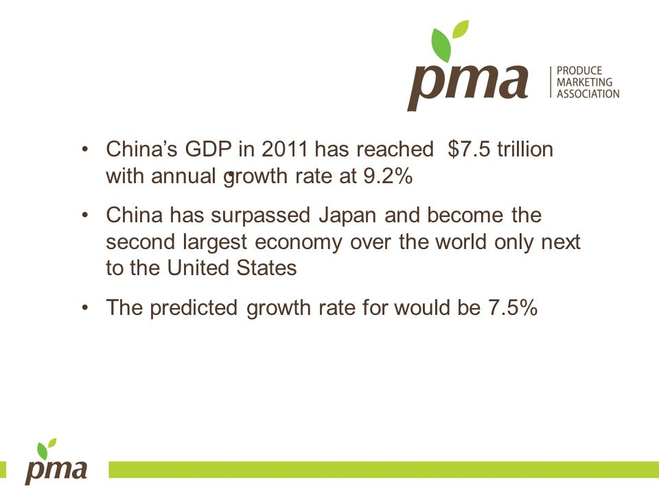 China's GDP in 2011 has reached $7