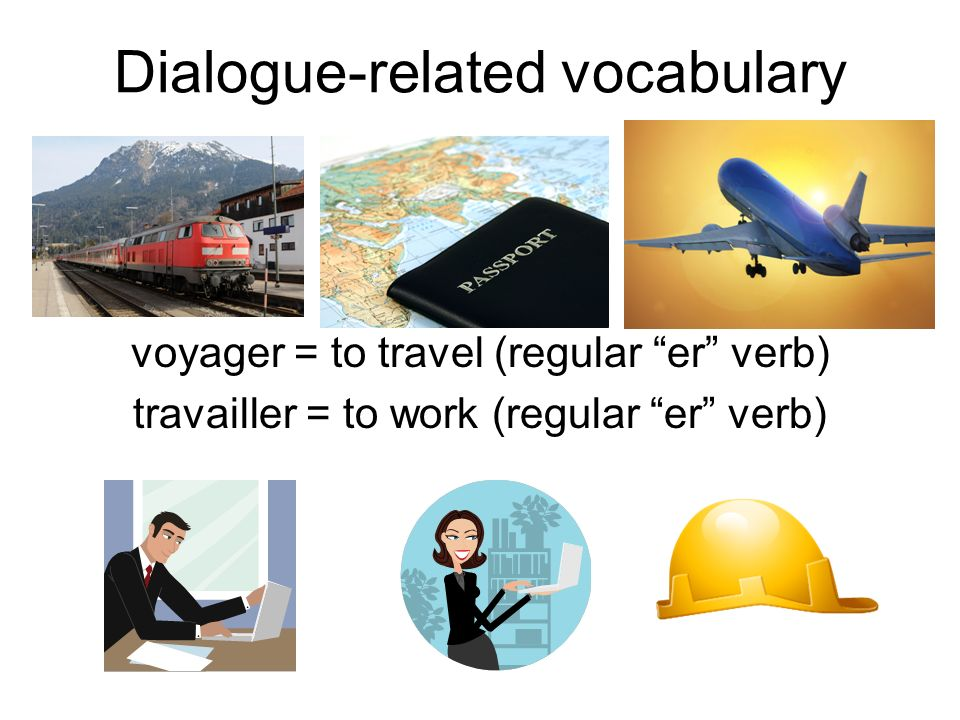 Dialogue-related vocabulary