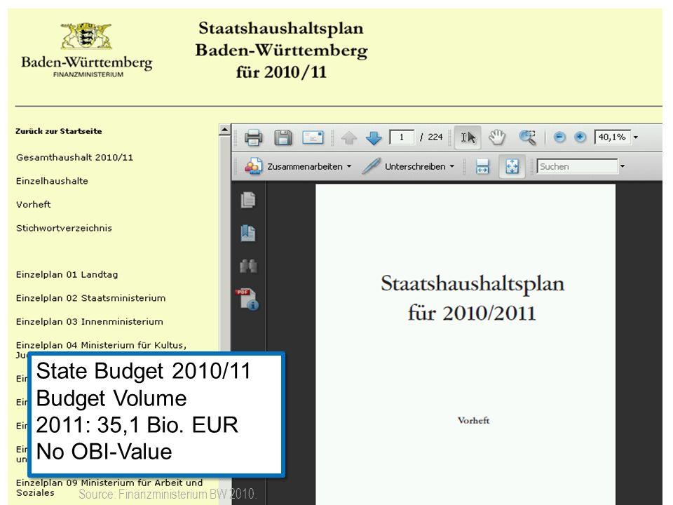Offene Haushaltsdaten – Baden-Württemberg
