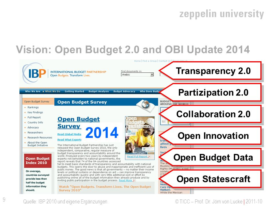 Vision: Open Budget 2.0 and OBI Update 2014