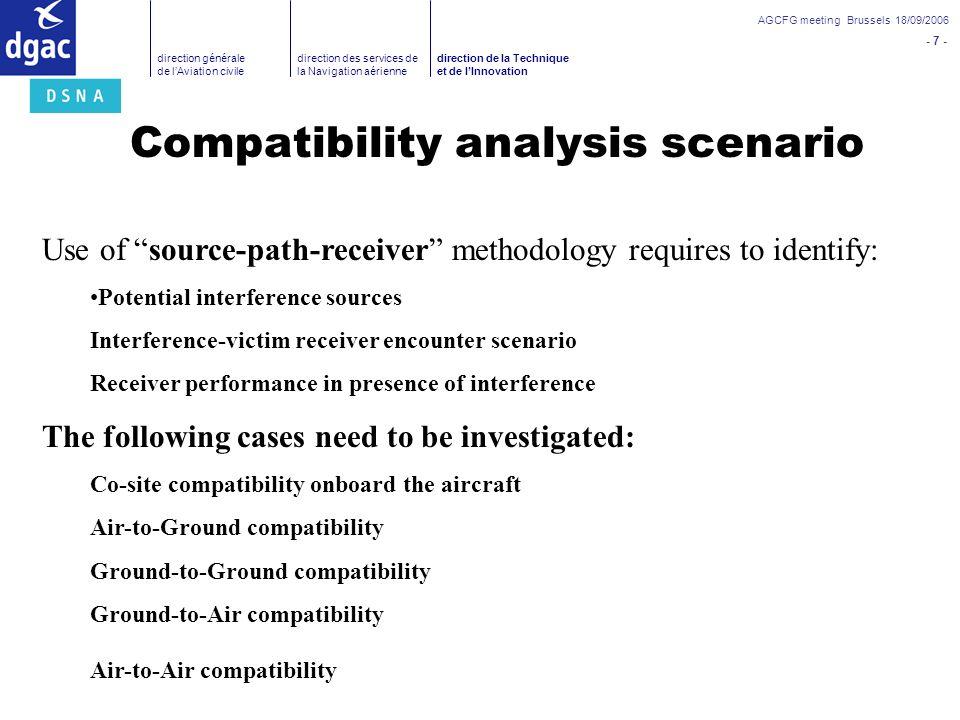 Compatibility analysis scenario