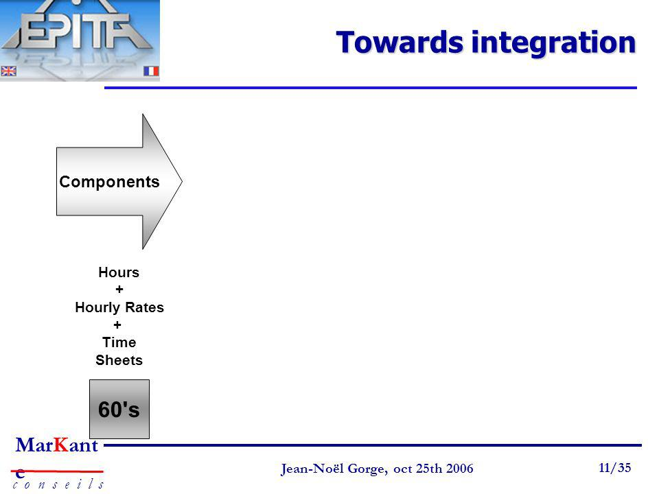 Towards integration Components Hours + Hourly Rates + Time Sheets 60 s