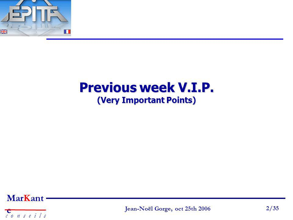 Previous week V.I.P. (Very Important Points)