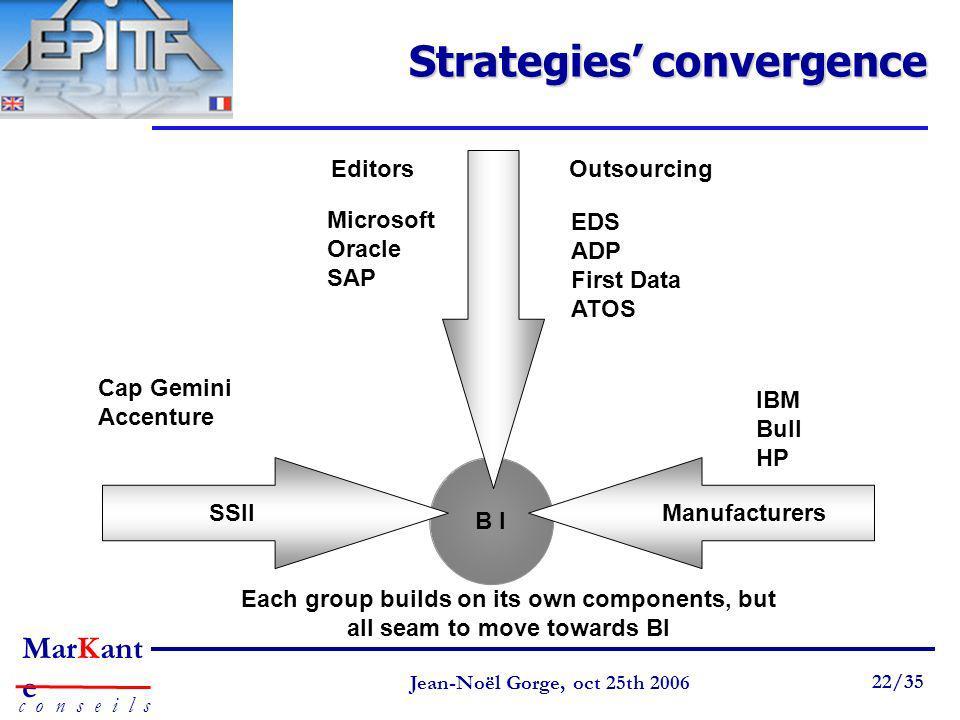 Strategies' convergence