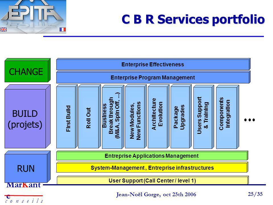C B R Services portfolio