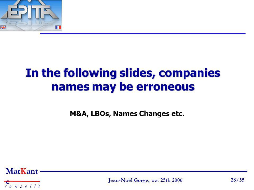In the following slides, companies names may be erroneous