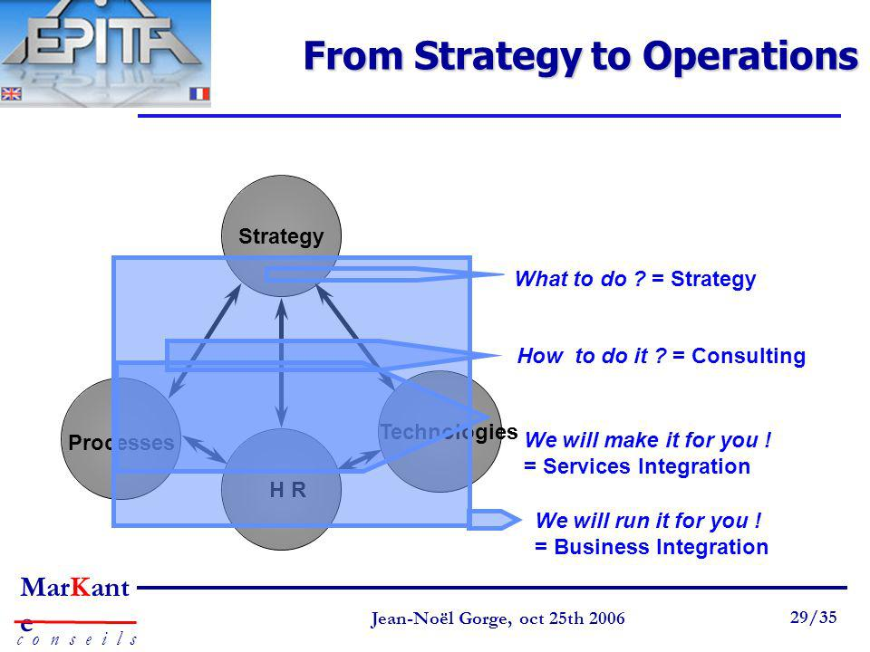 From Strategy to Operations
