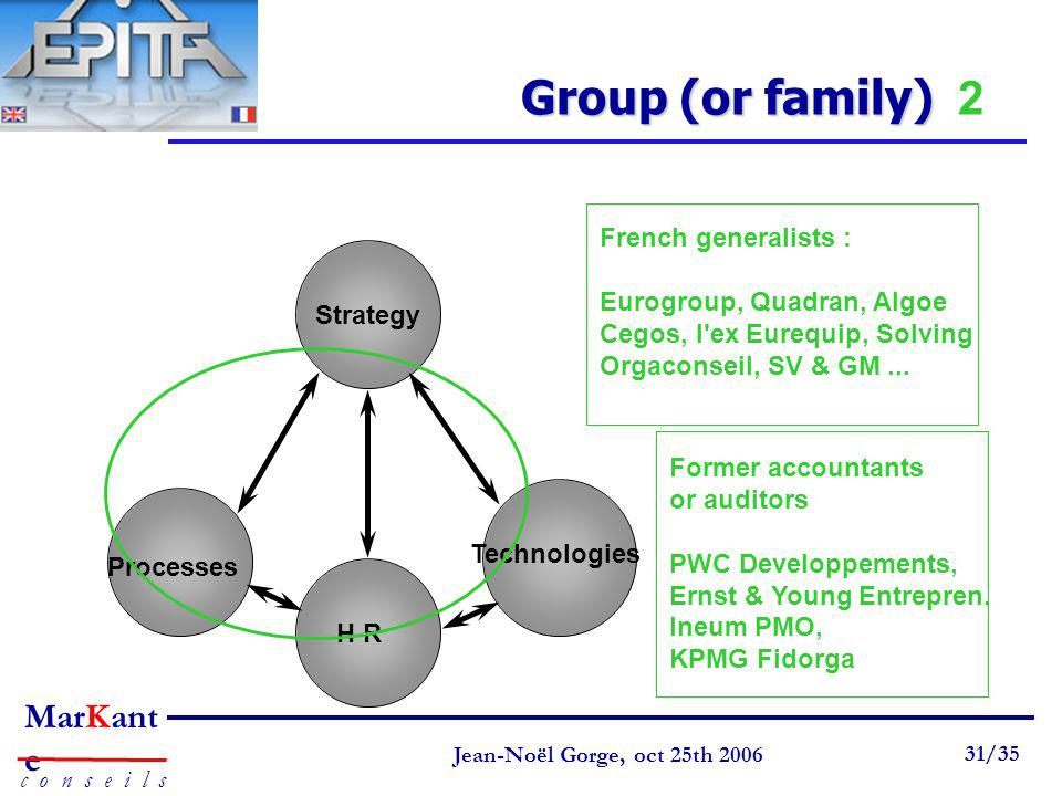 Group (or family) 2 French generalists : Eurogroup, Quadran, Algoe Cegos, l ex Eurequip, Solving Orgaconseil, SV & GM ...