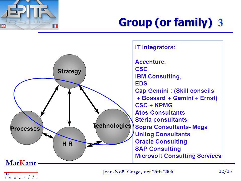 Group (or family) 3 IT integrators: Accenture, CSC IBM Consulting, EDS