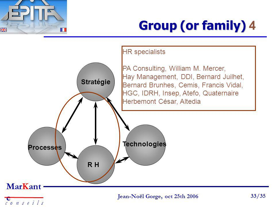 Group (or family) 4 HR specialists PA Consulting, William M. Mercer, Hay Management, DDI, Bernard Juilhet,