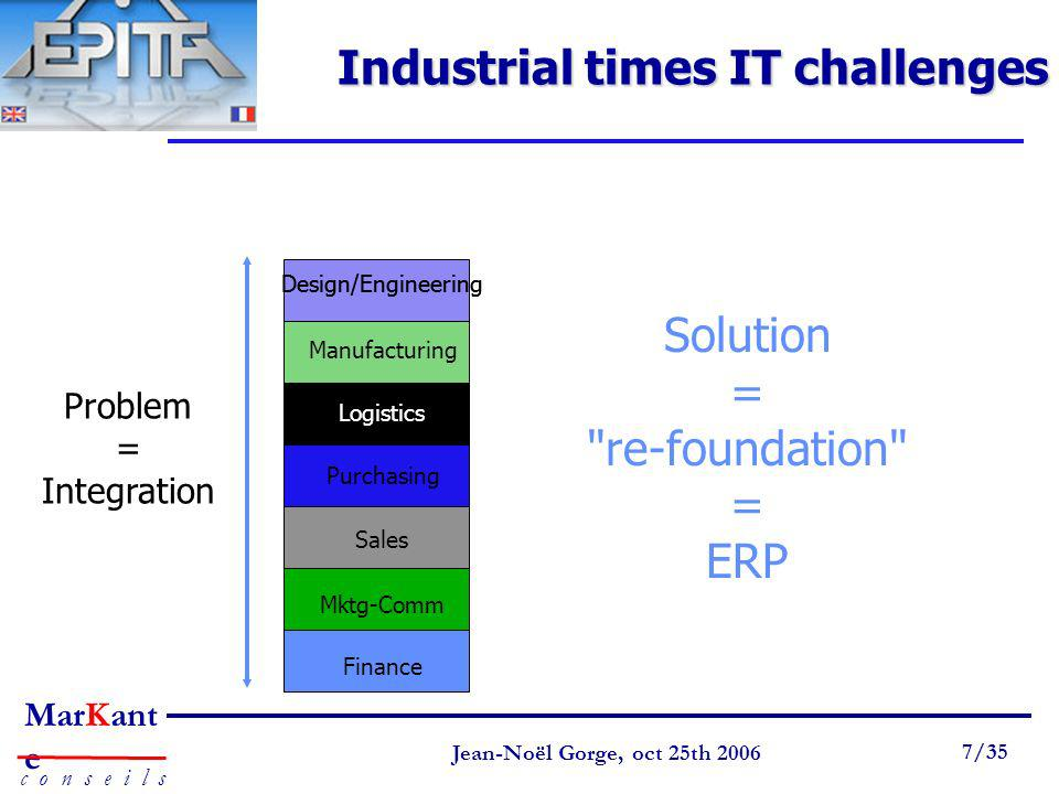Industrial times IT challenges