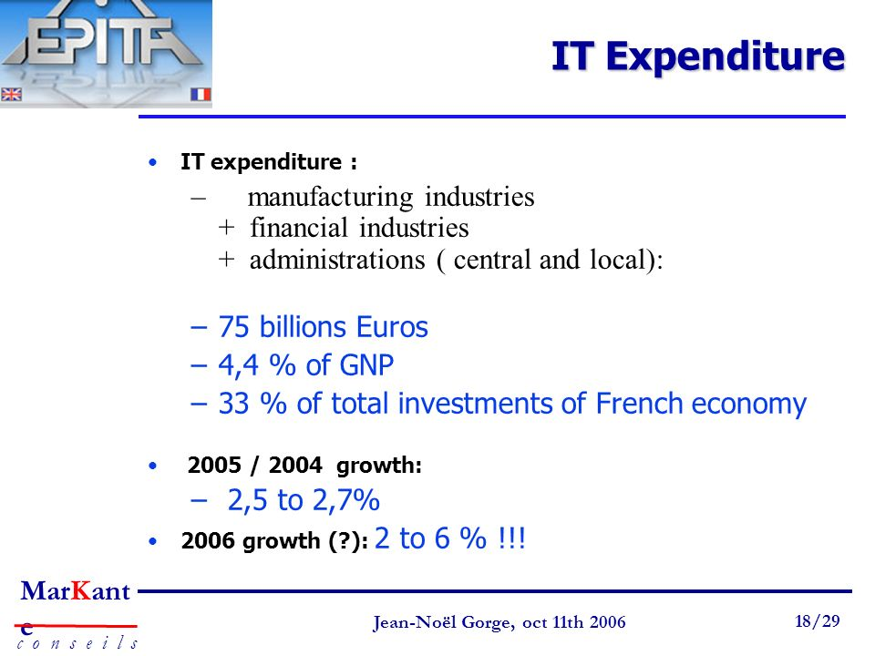 IT Expenditure IT expenditure : manufacturing industries + financial industries + administrations ( central and local):