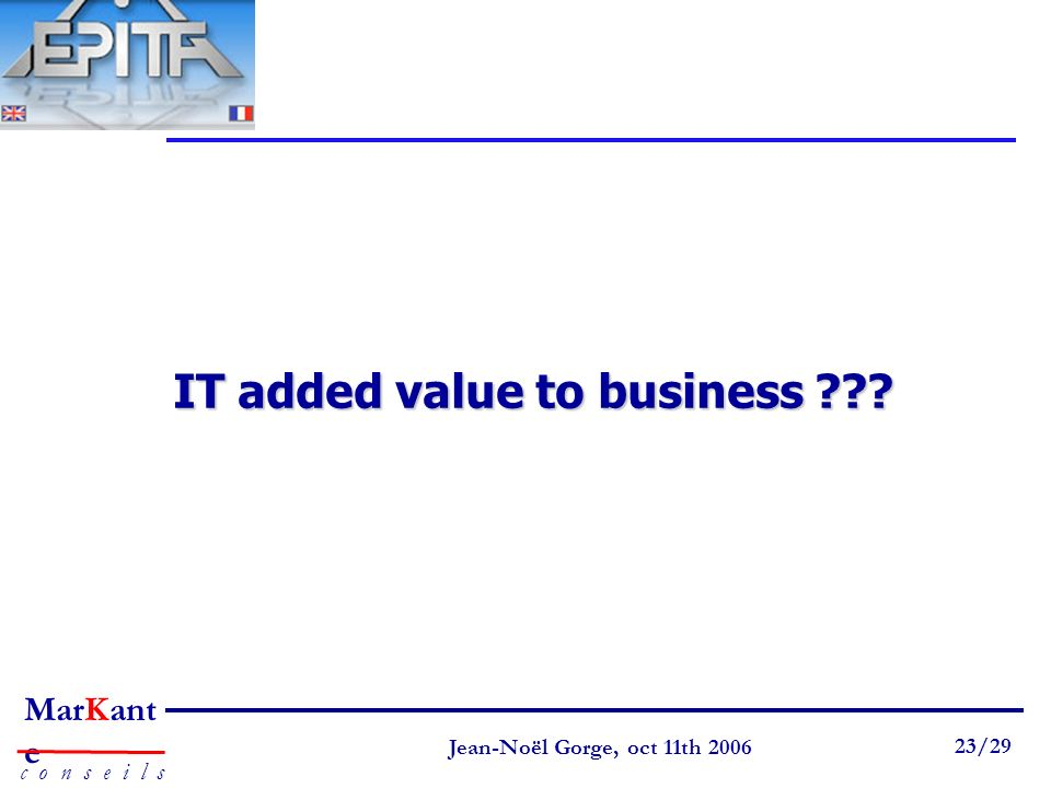 IT added value to business