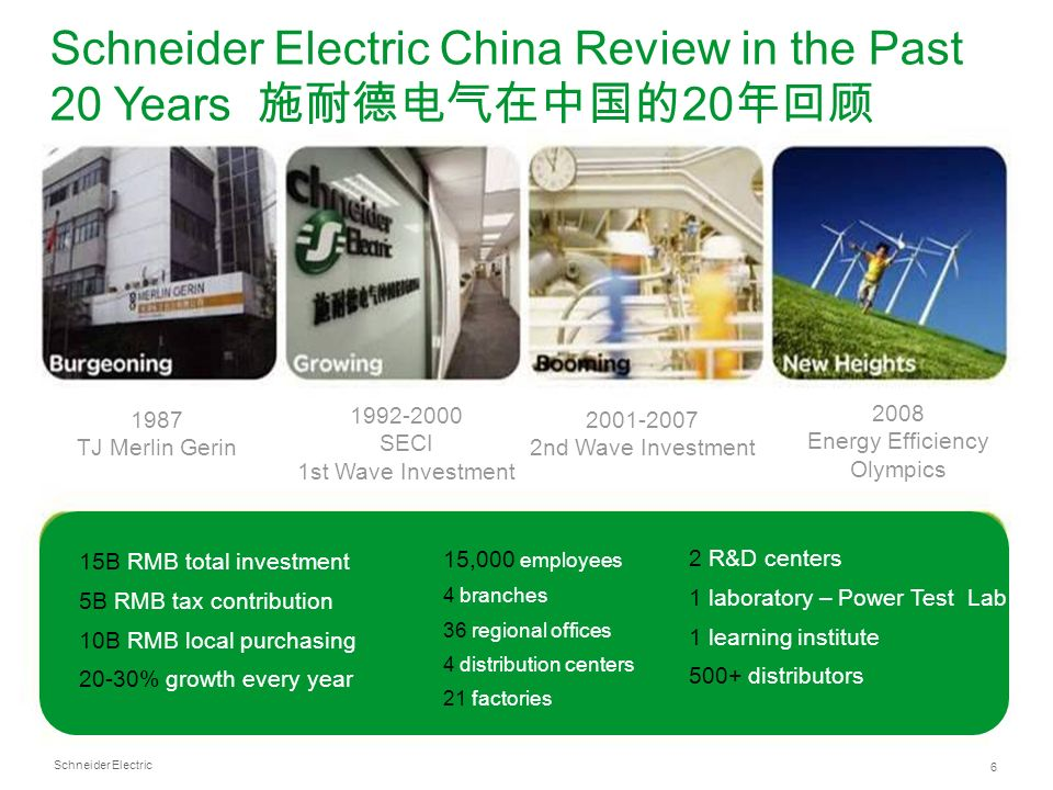Schneider Electric China Review in the Past 20 Years 施耐德电气在中国的20年回顾