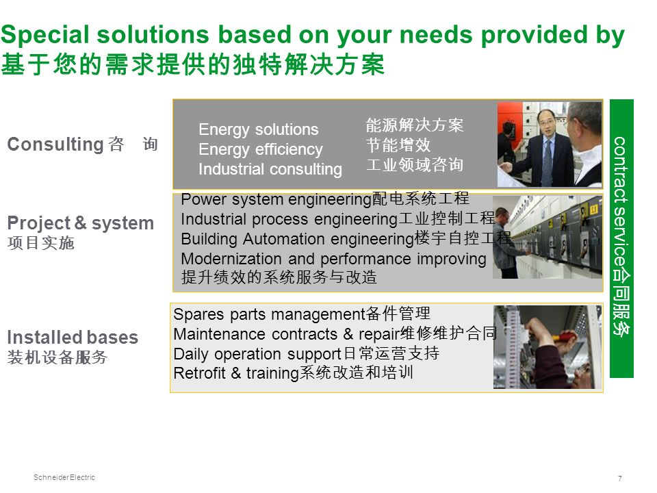 Special solutions based on your needs provided by 基于您的需求提供的独特解决方案