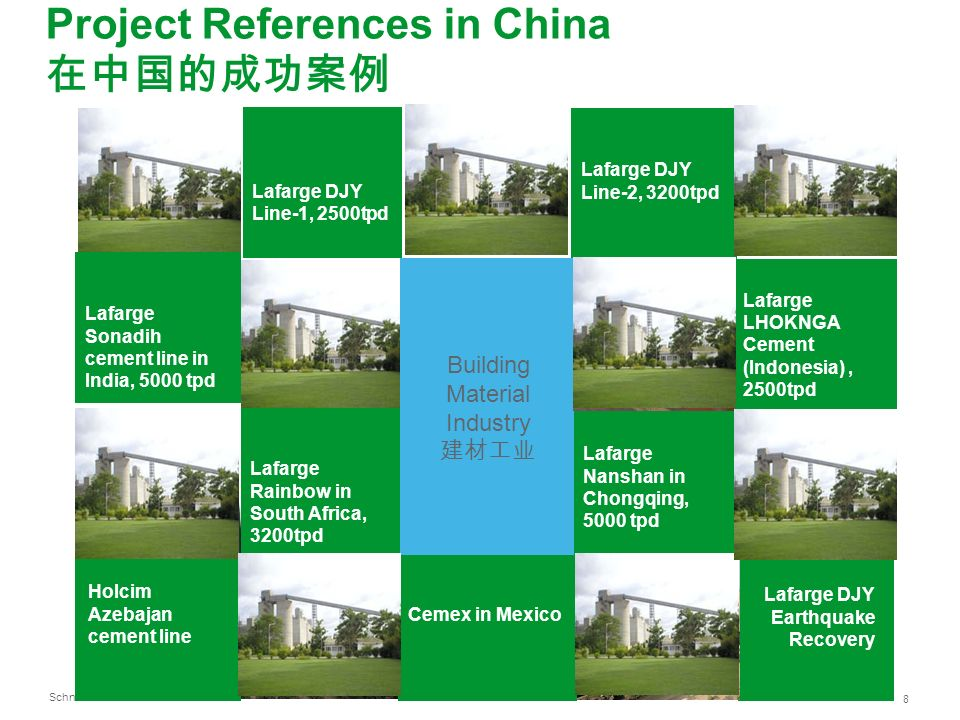 Project References in China 在中国的成功案例