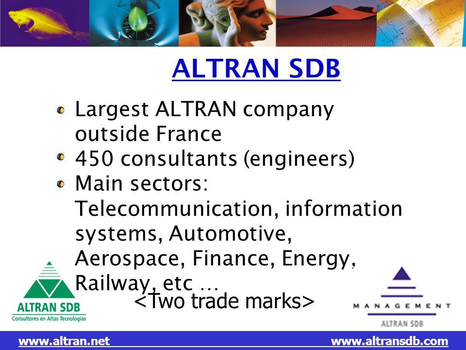 ALTRAN SDB Largest ALTRAN company outside France