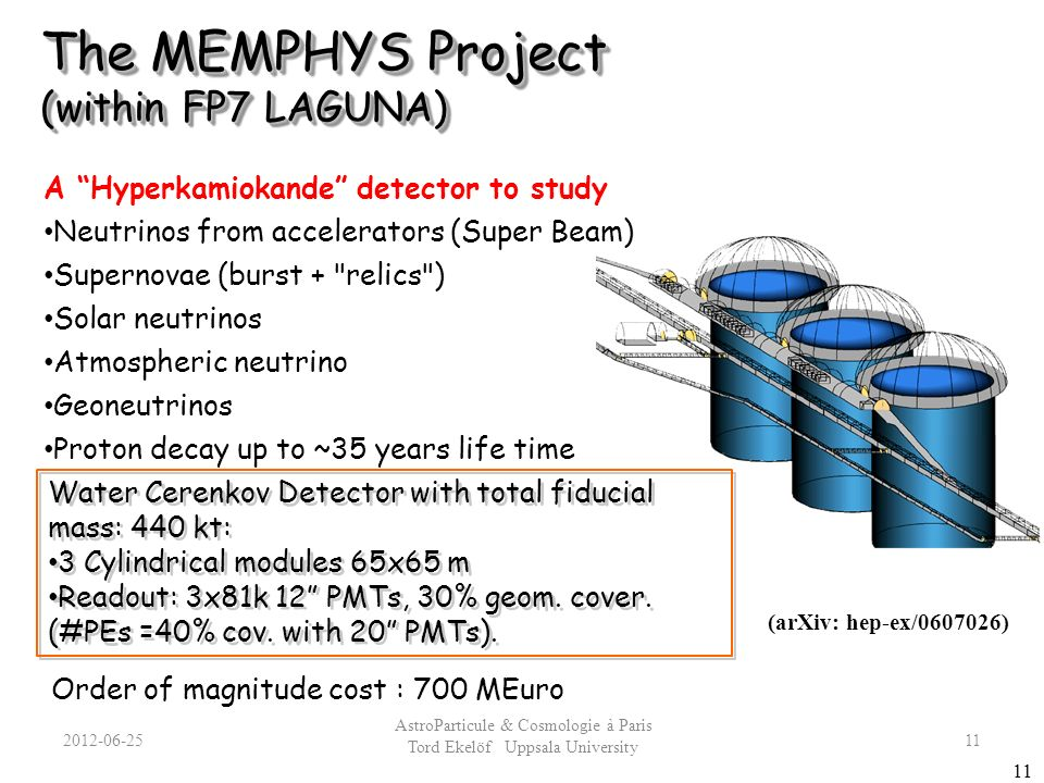 The MEMPHYS Project (within FP7 LAGUNA)