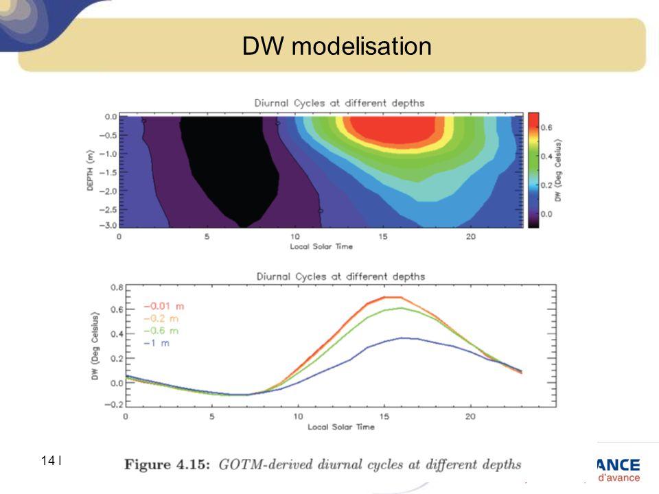 DW modelisation 14 December 2012 UBO Master course