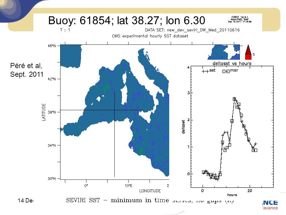 Buoy: 61854; lat 38.27; lon 6.30 Péré et al, Sept. 2011