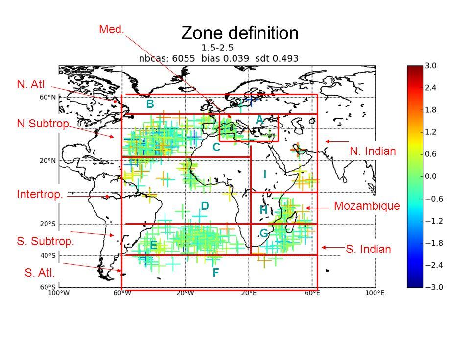 Zone definition Med. N. Atl B C D A E F G H I N Subtrop. N. Indian