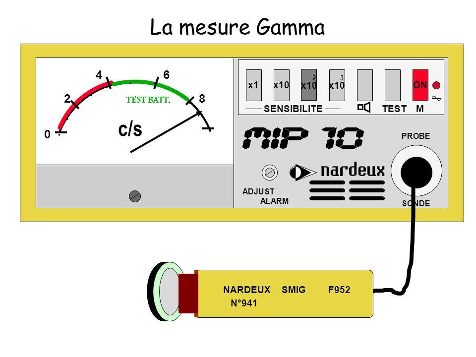 La mesure Gamma c/s 4 6 2 8 2 x10 3 x10 x1 x10 ON TEST BATT.