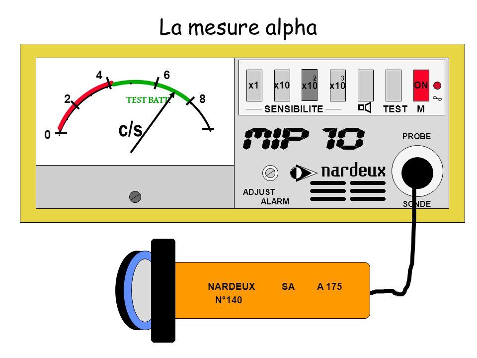 La mesure alpha c/s 4 6 8 x1 x10 SENSIBILITE 2 3 TEST ON M TEST BATT.