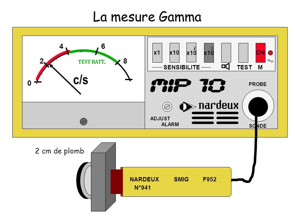 La mesure Gamma c/s 4 6 2 8 2 cm de plomb 2 x10 3 x10 x1 x10 ON