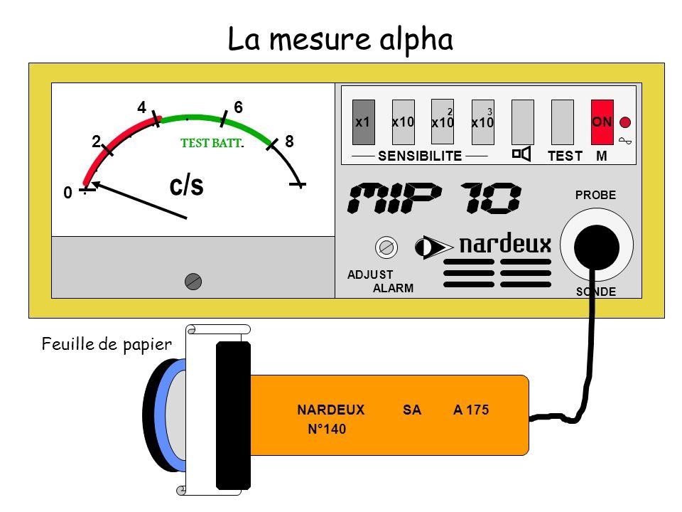 La mesure alpha c/s 4 6 2 8 Feuille de papier 2 x10 3 x10 x1 x10 ON