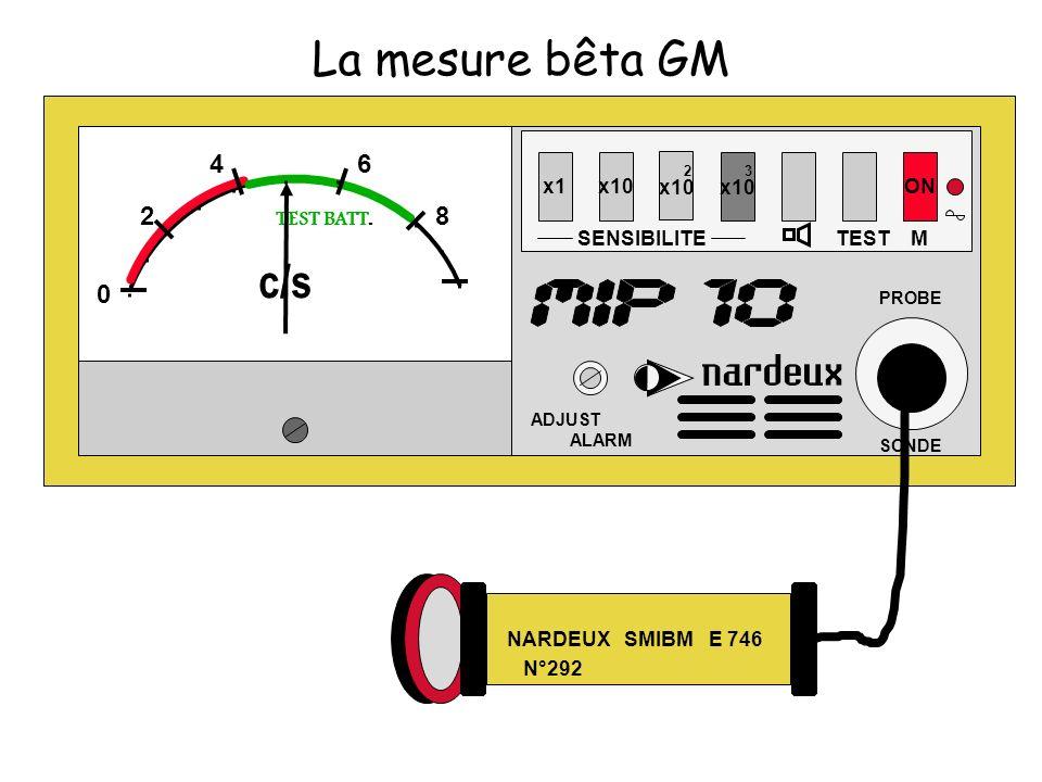 La mesure bêta GM c/s 4 6 2 8 2 x10 3 x10 x1 x10 ON TEST BATT.