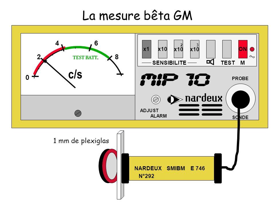 La mesure bêta GM c/s 4 6 2 8 1 mm de plexiglas 2 x10 3 x10 x1 x10 ON