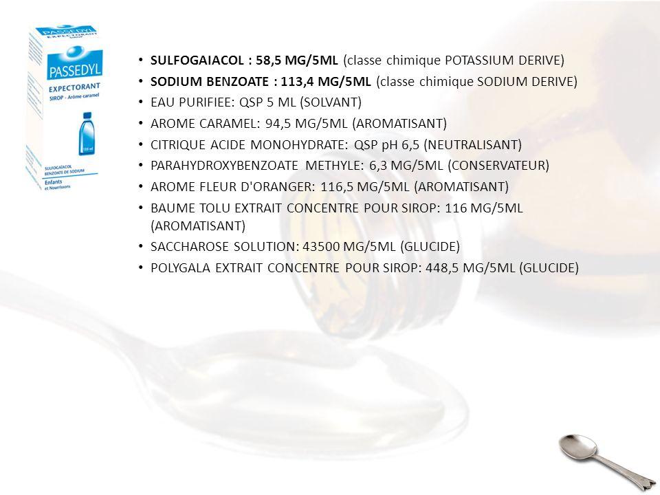 SULFOGAIACOL : 58,5 MG/5ML (classe chimique POTASSIUM DERIVE)