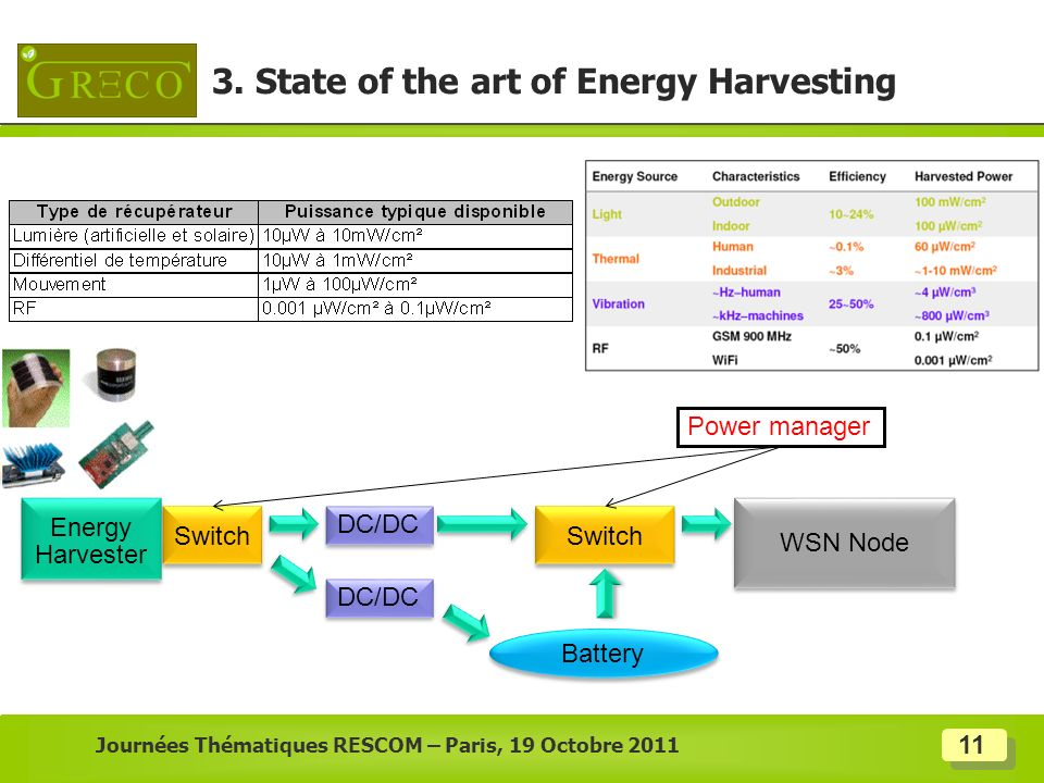 3. State of the art of Energy Harvesting