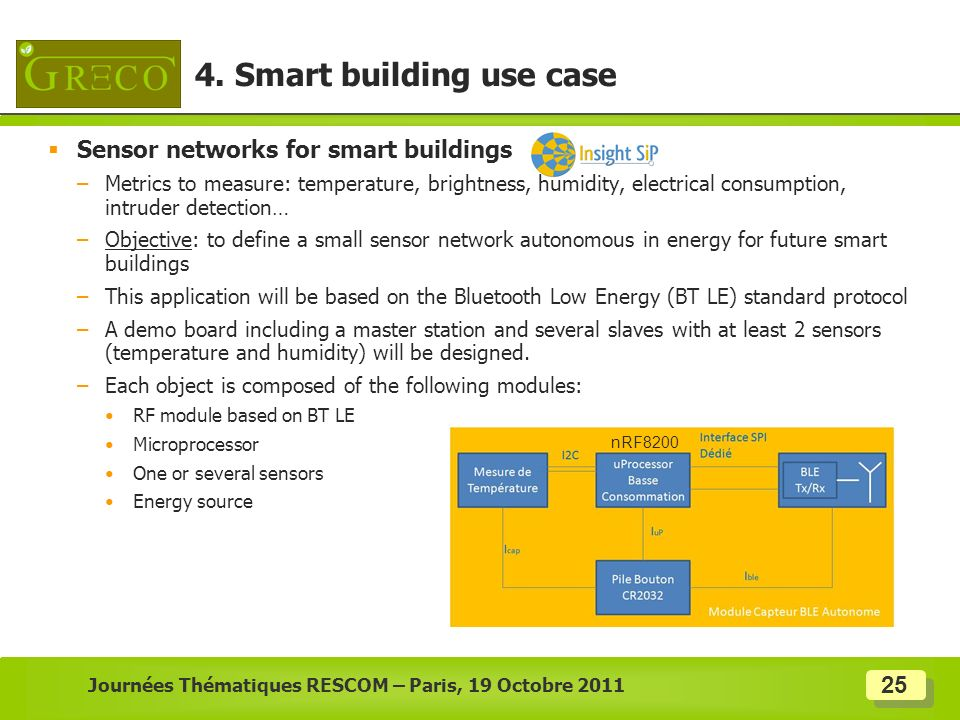4. Smart building use case