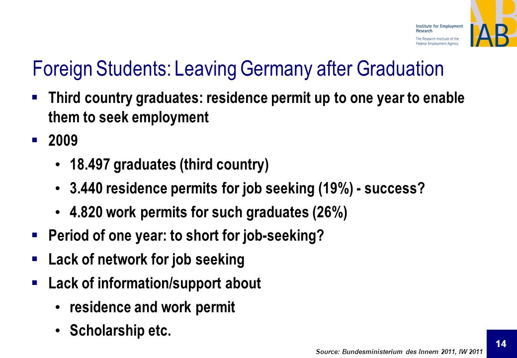 Foreign Students: Leaving Germany after Graduation