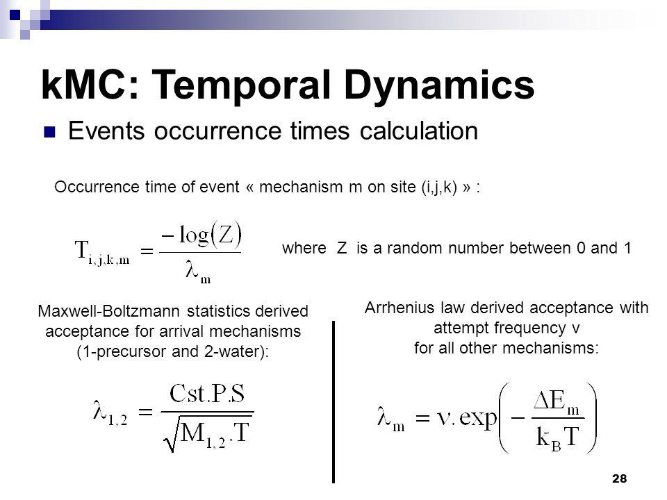 kMC: Temporal Dynamics